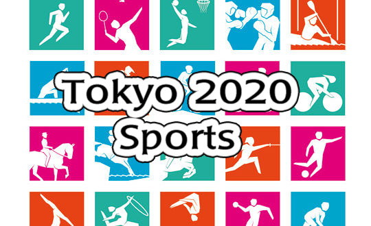 Tokyo 2020 Olympic Games Sports list
