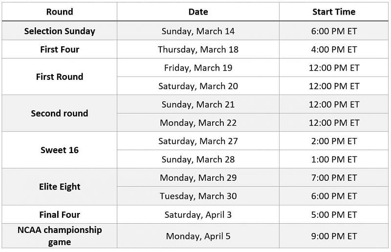 selection sunday 2021 schedule