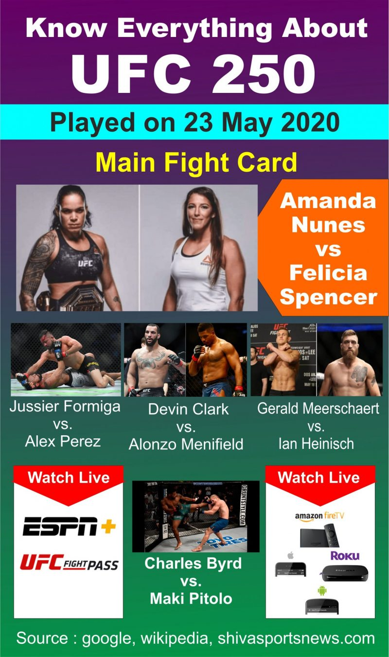 Know Everything About UFC 250 Fight