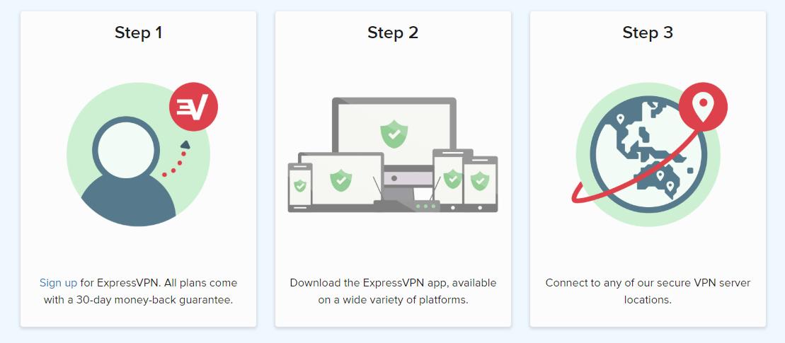expressvpn steps to watch sports online