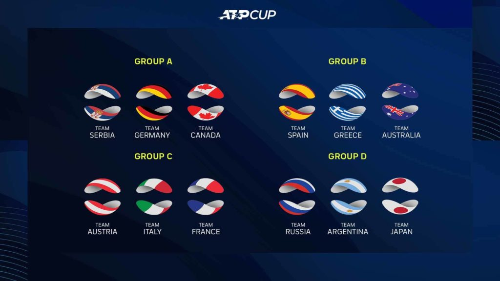 Group Announced for ATP Cup 2021