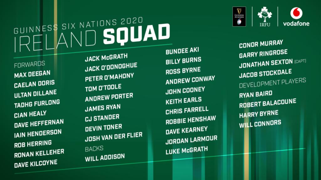 Ireland six nations squad 2021