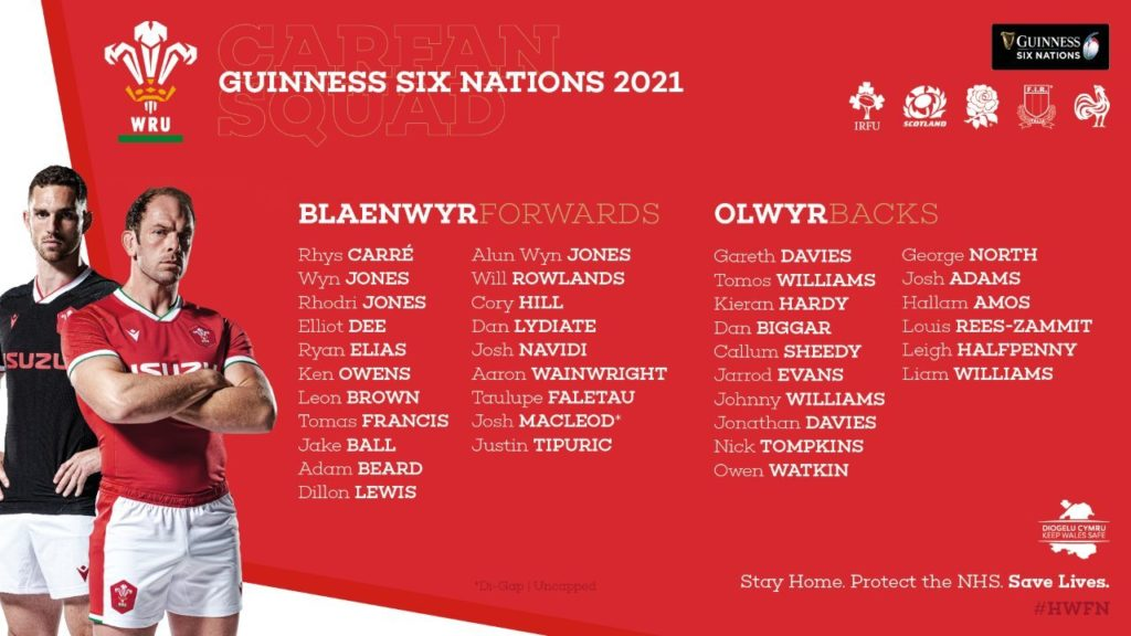 Wales Rugby squad for six nations